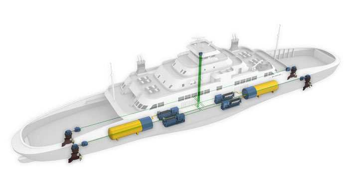 LNG for ship vessels